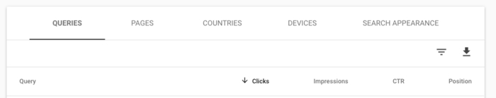 Screen Shot Google search Console columns